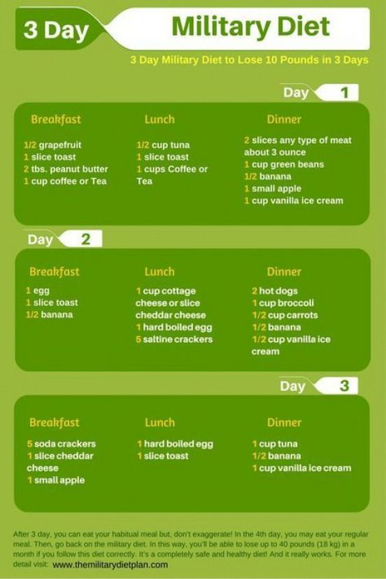 Dietplan Military Diet Losing 10 Pounds Lose 10 Pounds Fast
