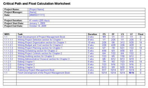 Critical Path Method Templates For Excel Templates Excel