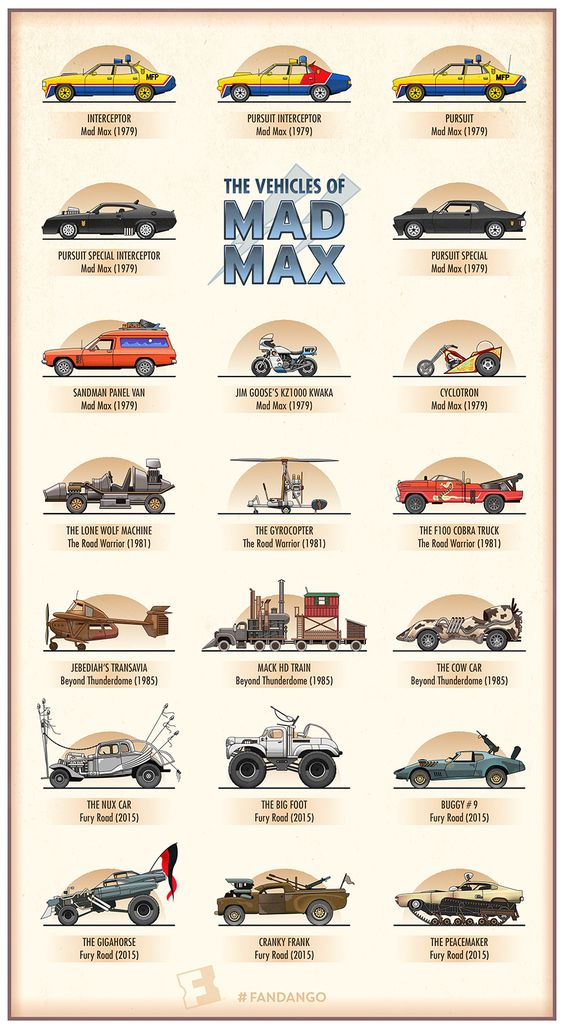 PHOTO: Cars to survive the post-apocalyptic world. #MadMax: