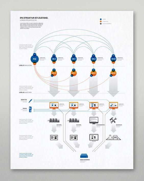 #BMW Sales Tool by Martin Oberhäuser, via #Behance #Infographic
