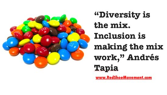 Diversity And Inclusion Quotes Fascinating Diversity And Inclusion In The Workplace  Google Search