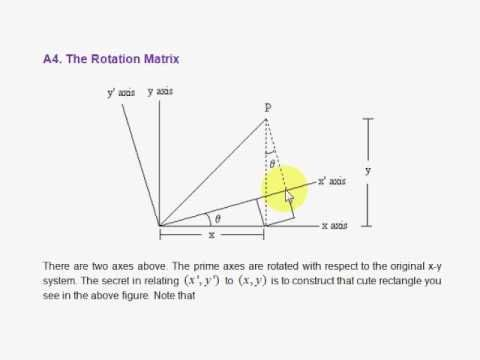 Rotation In 2d Rotating Matrix Iwo