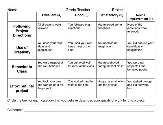 Line Art Rubric Grade : Art rubric rubrics and assessment on pinterest
