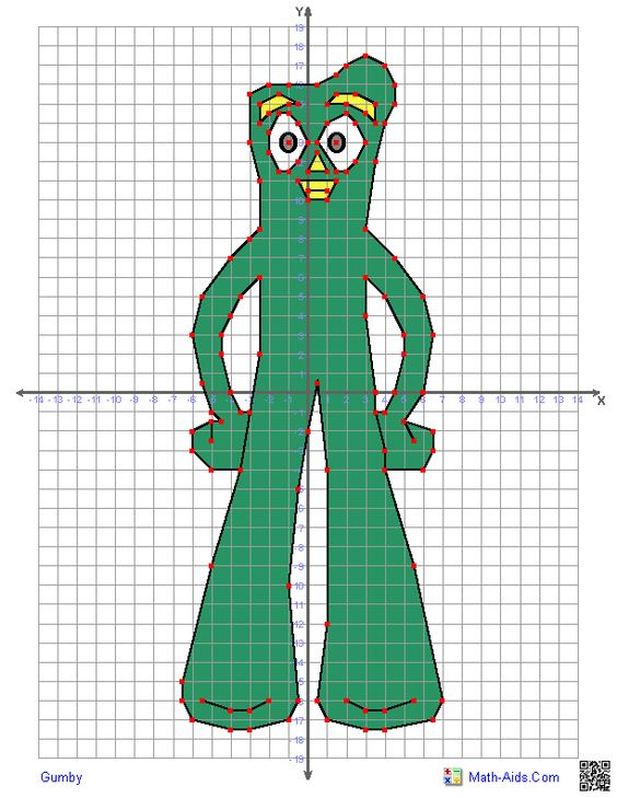 Four Quadrant Graphing Puzzle Worksheets Math