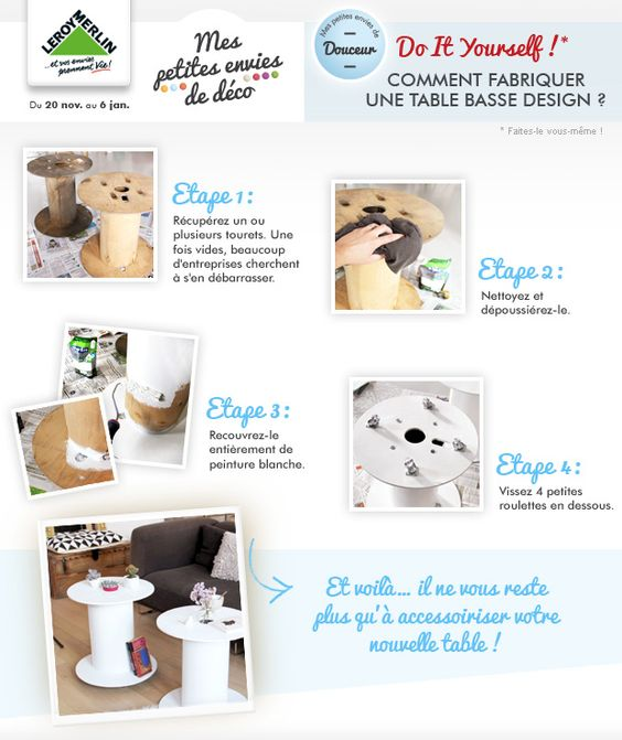 Table Basse Blanche Avec Tiroir ~   Satin Diy Table Comment Do It Yourself Design Ps Diy And Crafts Tables
