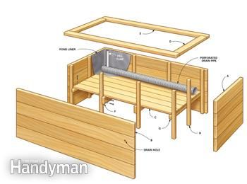 Build Your Own Self Watering Planter Gardens The Family Handyman And Raised Beds