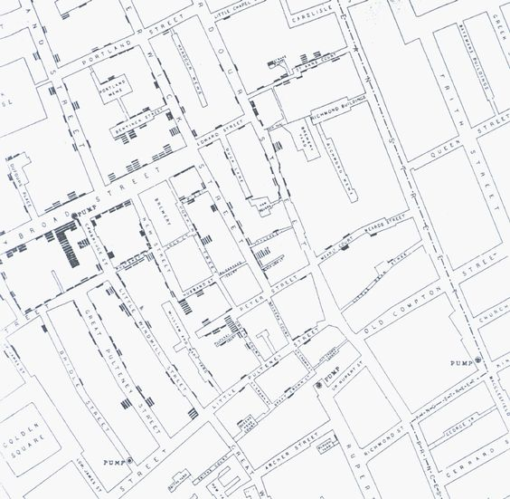 John Snow's Cholera map >>> Can you guess where the cholera was coming from, in this seminal 19th century thematic map?