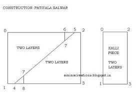 AMINA CREATIONS: HOW TO STITCH A PATIALA SALWAR / SEWING BASICS