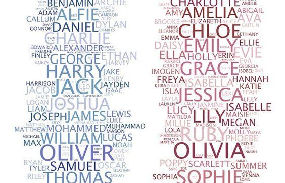 Le top 20 des prénoms donnés pour 2014