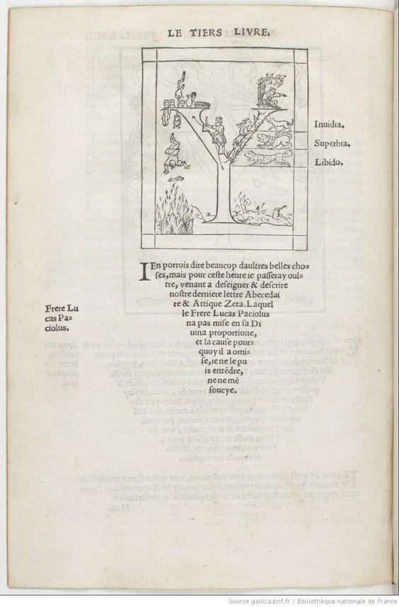 Champ fleury, au quel est contenu lart et science de la deue et vraye proportion des lettres attiques, quon dit autrement lettres antiques e...