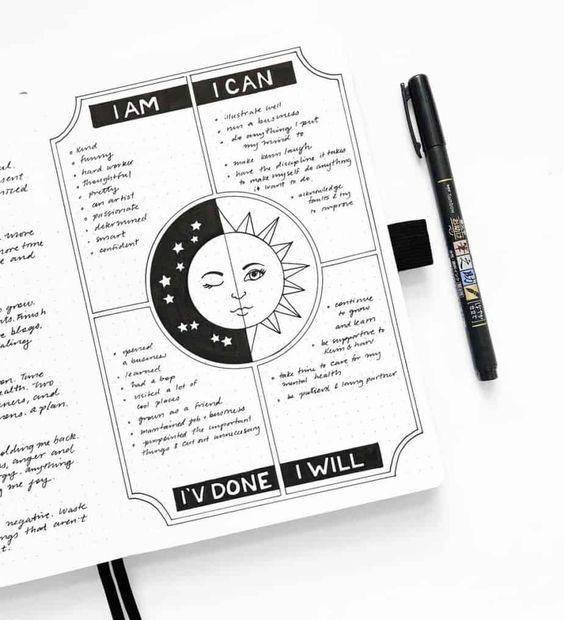 Débuter son Bullet Journal: les étapes essentielles