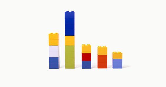 Simpsons LEGO http://comunicadores.info/2012/03/20/personagens-minimalistas-feitos-de-lego/