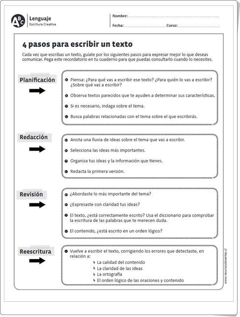 4 Pasos Para Escribir Un Texto Ficha De Lengua Española De Primaria Redacción De Textos Tipos De Texto Textos