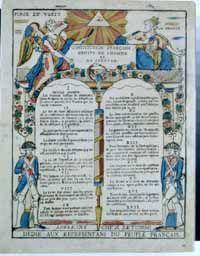 Declaración de Derechos del Hombre y del Ciudadano. #1789. Soberanía del rey a la nación y separación de poderes. #France
