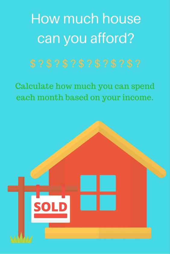Mortgage qualifier calculator from Commercial Bank