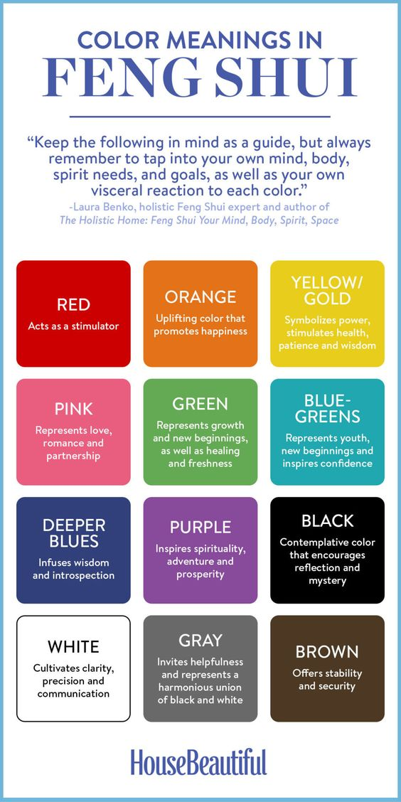 Feng Shui Color Meanings  - HouseBeautiful.com