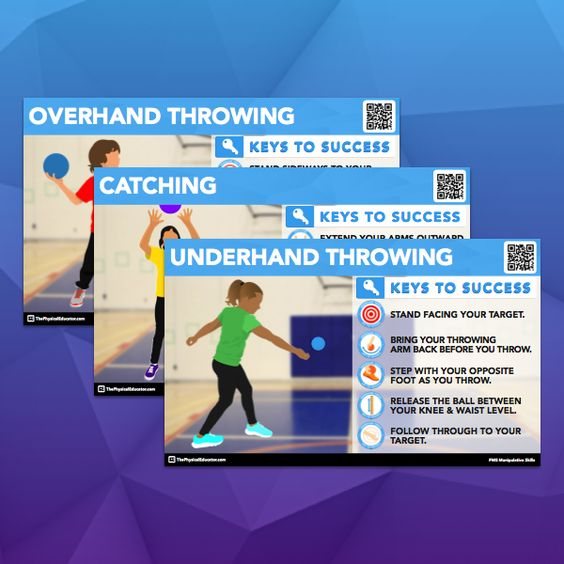 These FMS Manipulative resources were designed to help your students master three essential FMS Manipulative Skills: Catching, Underhand Throwing, and Overhand Throwing. The download pack includes, for each of the three skills, a Premium FMS Manipulative Poster, a set of Key Focus Cards and a Station Card.