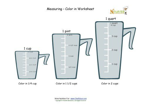 math worksheet : measuring ingredients for cooking and recipes are a great way to  : Cooking Math Worksheets