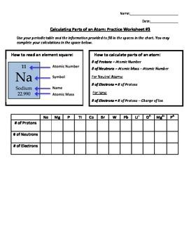 Worksheets Proton Neutron Electron Chart Worksheet calculating parts of an atom practice worksheet 3 worksheets great for number protons neutrons and electrons 3