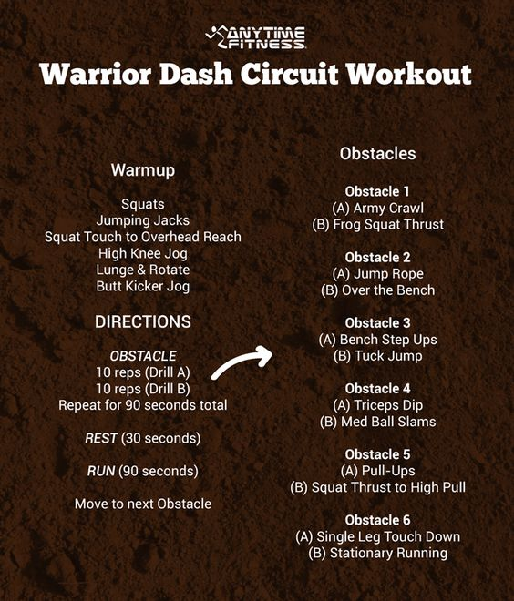 30 Minute Warrior Dash Circuit Workout   Anytime Fitness