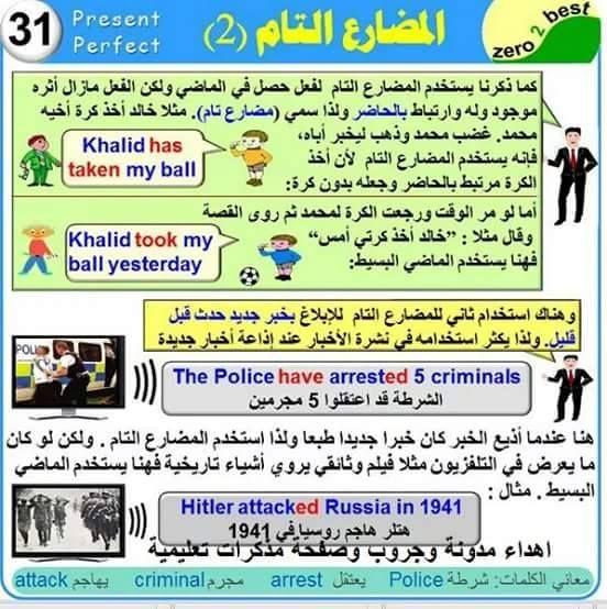 شيتات قواعد مهمه في اللغه الانجليزيه لطلاب ابتدائي Learn English Learn Arabic Language English Language Learning