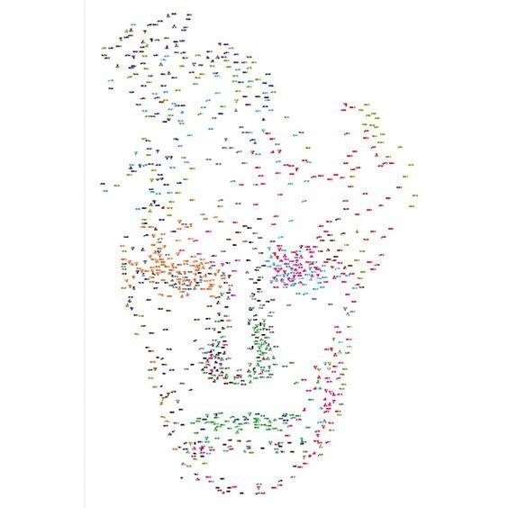 Extreme Dot to Dot Printables 1000 Dots | Projektek, amiket ...