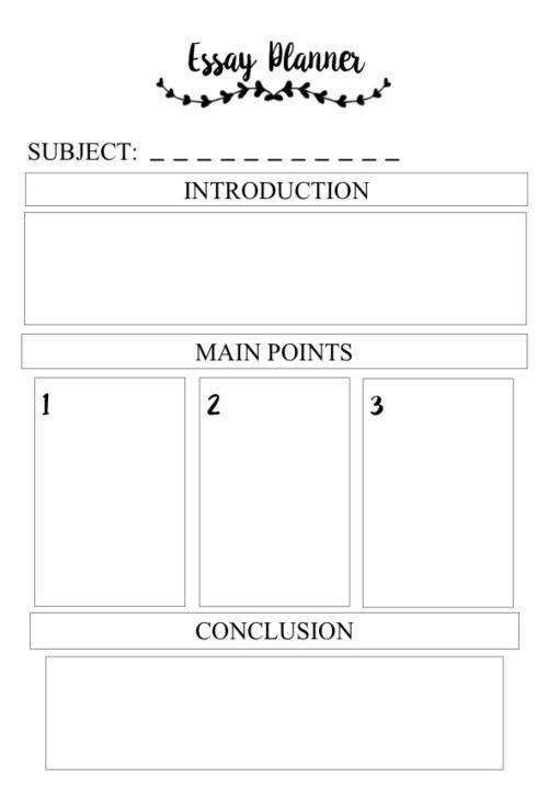 Megan S Studyblr In 2021 Essay Planner Biochemistry Notes Prom