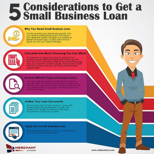 5 Considerations To Get A Small Business Loans Business Loans Small Business Loans Debt Relief Programs