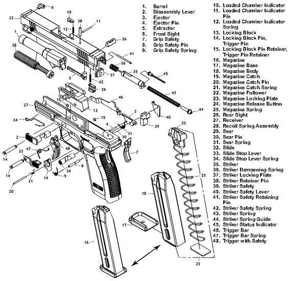 springfield xd diagram gun diagrams and parts pinterest springfield xd Single Action Revolver Diagram Revolver Trigger Assembly