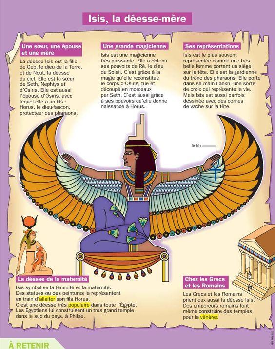 Carte de l'Egypte ancienne 4dc0291a0fa68f95a7b16ba8a1d0be33