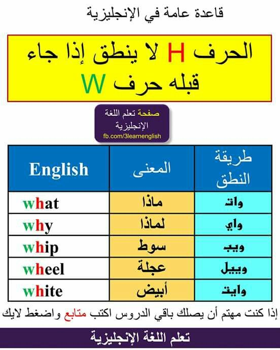 Pin By حنان حسن On تعليم E Learn English Words English Words Learn English