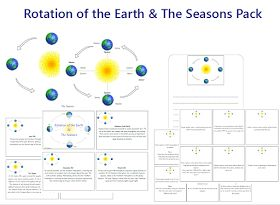 Lolly K Resources: Earth & It's Seasons