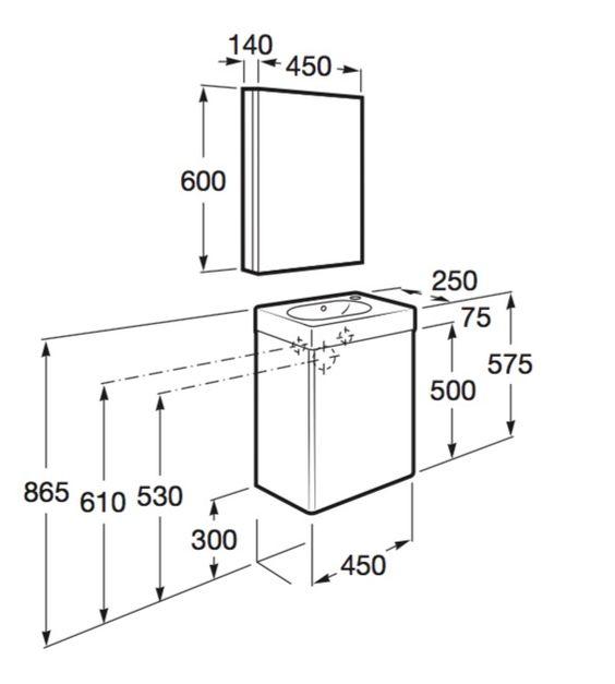Dimensiones Mueble De Ba O Peque Os Espacios