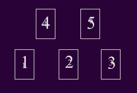 5 Card General Tarot Spread
