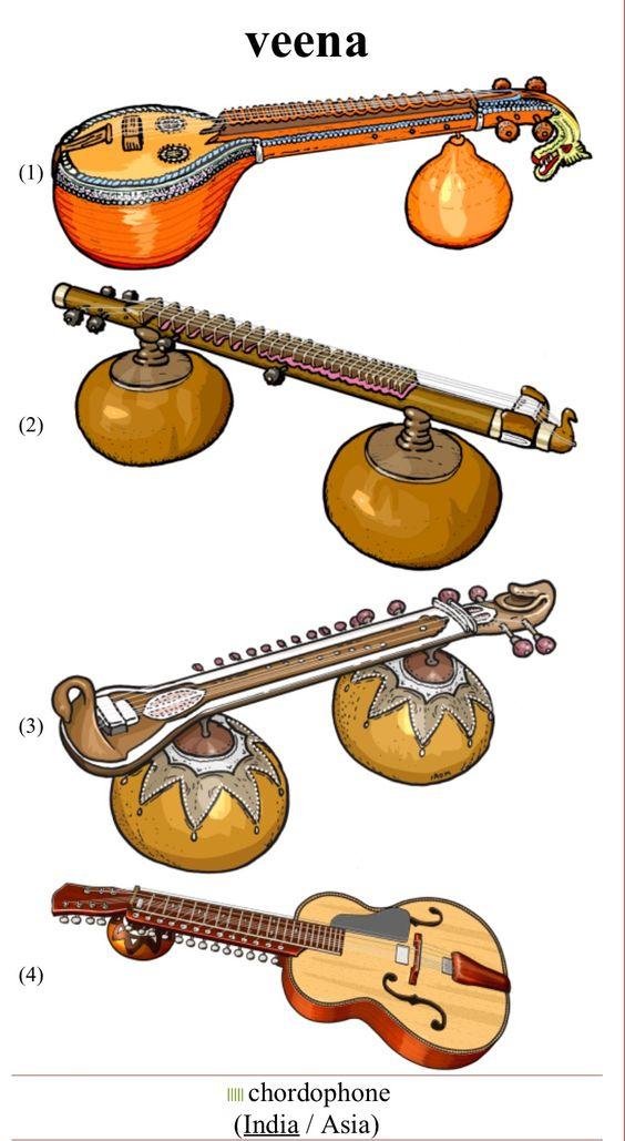 1) Saraswati veena 2) Rudra veena 3) Vichitra veena 4 ...