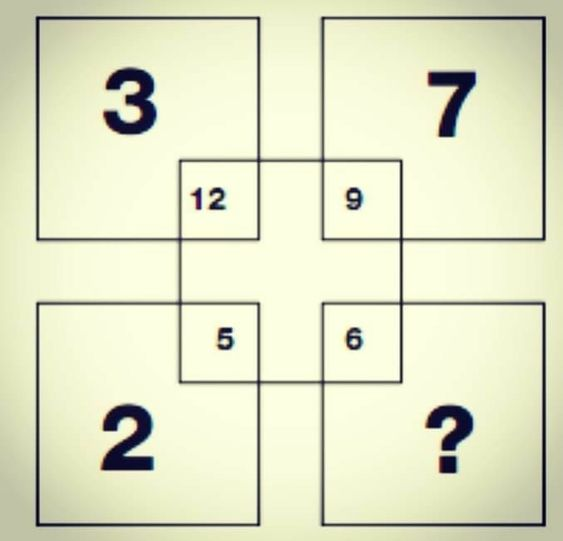 Only Genius Can Solve This Math Riddles Brain Teasers Maths Puzzles Math Riddles