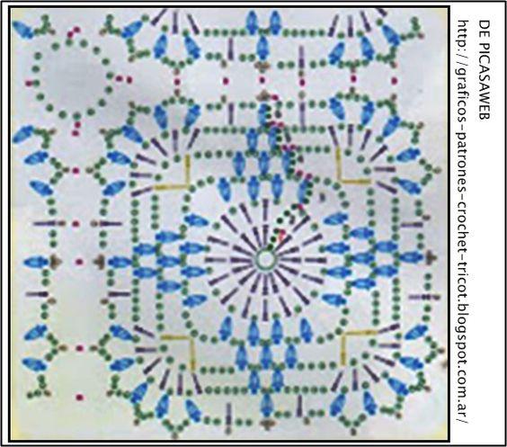 GRAFICOS=PATRONES=CROCHET =TRICOT = DOS AGUJAS: CUADRITOS TEJIDOS A CROCHET = CHAL CON SU PATRON = GANCHILLO