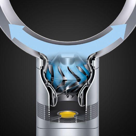 VENTILATOR MIT HELMHOLTZ-RESONATOR.  OPTIMIERTE LUFTKANÄLE. Durch die Technologie des Helmholtz-Resonators wurden die Luftwege optimiert, so dass der Luftstrom leiser und mit größerer Effizienz durch das Gerät geleitet wird. Die Technologie des Helmholtz-Resonators findet sich unter anderem in hochwertigen Lautsprechern und Auspuffanlagen von Automobilen.   Wenn Schallwellen auf einen Helmholtz-Resonator treffen, wird die Schallwelle aufgrund der Druckschwankung in der Kammer...