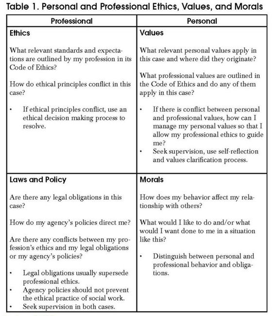 Legal & Ethical Issues Facing Social Workers