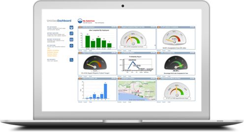Big data analysis using the ROCC Management Dashboard #bigdata http://www.rocc.com/uniclass/social_housing/management_reporting.html
