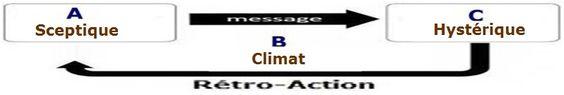 COP21 : Climatosceptique vs climatohystérique - Page 20 4dee2f844549cc2a75bf95219b6a84d5