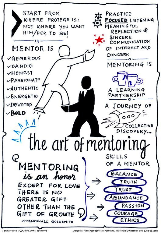 Interview: Chip Bell and Marshall Goldsmith on Art of Effective Mentoring | #Infographic #mentoring #personalgrowth #masterartofmentoring