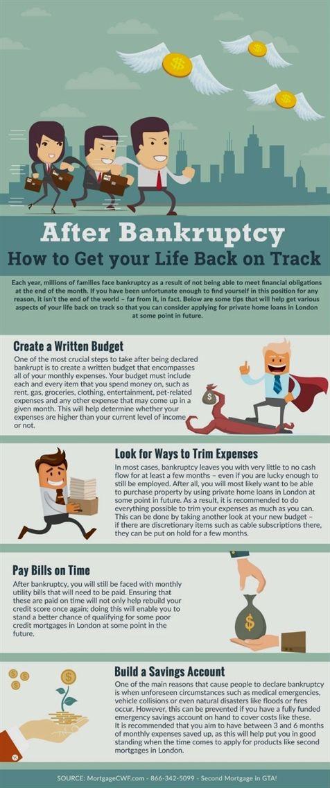 4df284276a254dc6f0c087fb88f3ba22 - How Hard Is It To Get A Mortgage After Bankruptcy