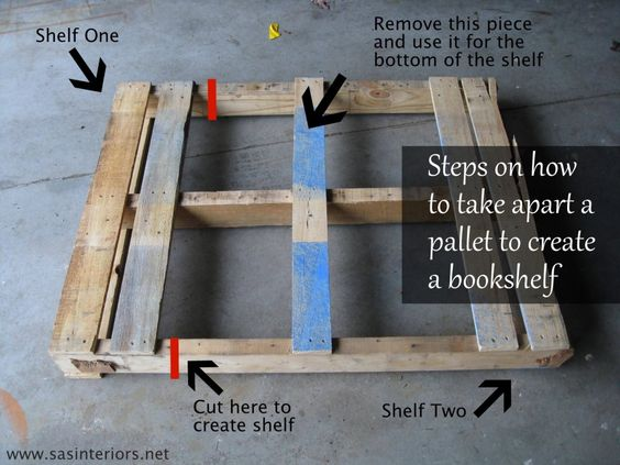 Steps on how to disassemble a pallet to create bookshelves - www.sasinteriors.net