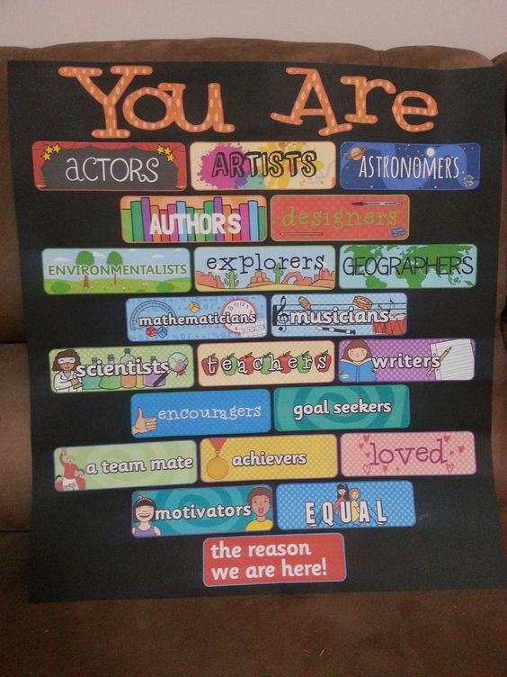 encouraging and incorporating all aspects of a student