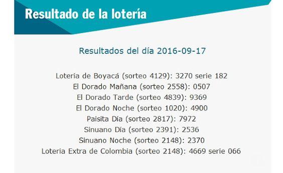 Resultado de la Lotería: Resultados-de-las-loterias-del-dia-2013-09-17