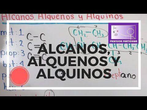Alcanos Alquenos Y Alquinos Quimica Organica Youtube Quimica Organica Química Pdf Libros