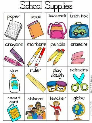 37 Awesome family tree worksheet images | roopa | Pinterest ...