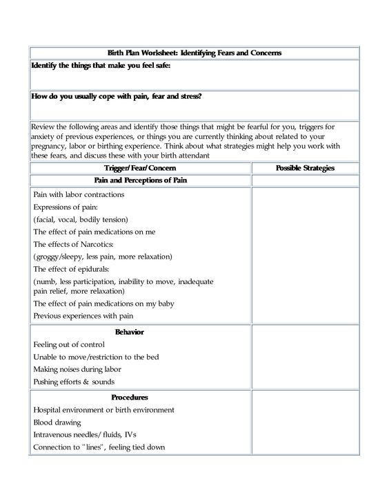 Worksheet To Help Mommas Birth Plan  Doula Midwifery