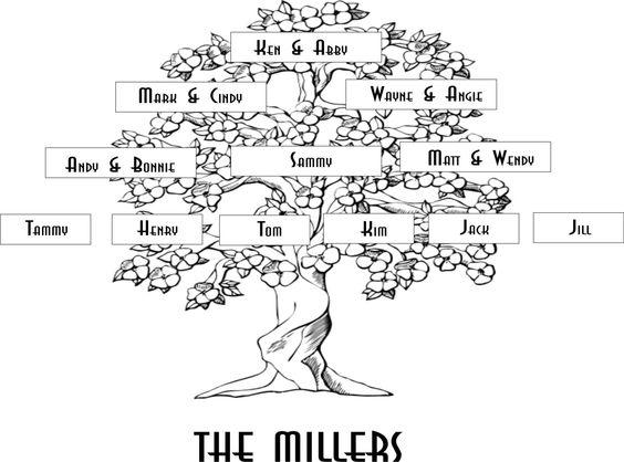 Family Tree Drawings | Custom Personalized Print T Shirt Family ...